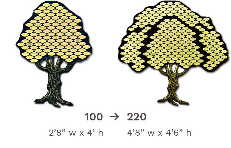 Donor Tree: Classic 100-220 Leaf